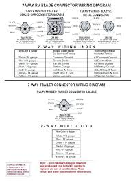 wiring design wiring ideas Trailer Lights Wiring-Diagram 2001 chevy truck trailer wiring diagram 7 blade majestic simple white classic decoration