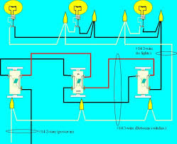 basic wiring light switch diagram wiring diagram basic trailer light wiring diagram jodebal