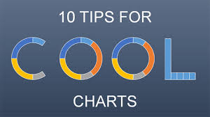 10 Tips For Cool Powerpoint Charts
