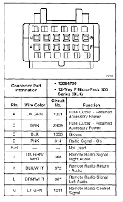 radio wiring diagram 98 s10 radio wiring diagrams