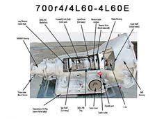 basic car parts diagram 1989 chevy pickup 350 engine exploded 2005 Chevy Silverado Transmission Diagram transmission diagram page 4 2005 chevy silverado parts diagram
