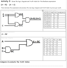 boolean algebra question (logic circuits) electrical engineering Boolean Algebra Symbols enter image description here