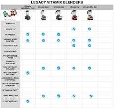 Vitamix Blender Comparison Chart Vitamix Comparison Page Blending With Henry