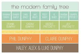 famiy tree modern family tree ideas popsugar moms