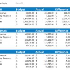 Budget To Actual Template Business Budget Template Excel Hotel Annual Budget Template Excel