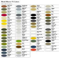 Testors Spray Paint Chart Testors Model Master Fs Enamel Spray Paints 3oz