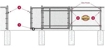 chain link fence rolling gate parts. Rolling Fence Gate Galvanized Chain Link Parts L