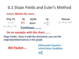 Chapter 6 Ap Calculus Bc Ppt Video Online Download