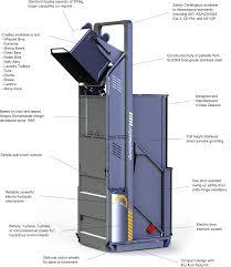 Bin Tipper Design Dumpmaster Ss