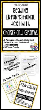 Informational Text With Graphs And Charts Reading Informational Text With Charts And Graphs For 4th