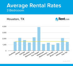 Average Rent For A 2 Bedroom Apartment Interesting Ideas