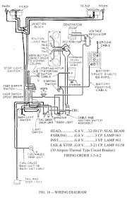 willys jeep headlight switch wiring motorcycle schematic images of willys jeep headlight switch wiring cj2a operation and care manual willys jeep