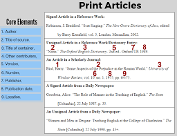 Mla Citation Style Citation Styles Libguides At College Of