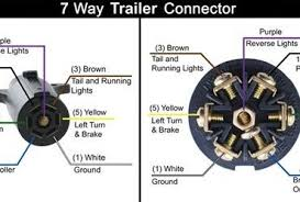 way trailer light wiring diagram image wiring images of 7 pin to 6 pin wiring diagram wire diagram images on 6 way trailer