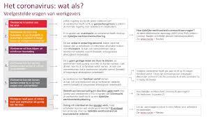Coronavirus: wat is de impact voor Belgische bedrijven?