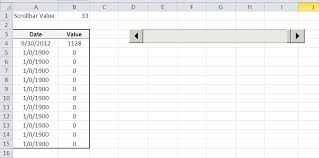 Excel Sliding Scale Chart 10 Steps To Creating A Scrolling Excel Chart Techrepublic