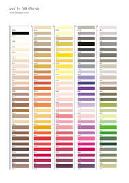 Mettler Embroidery Thread Color Chart Mettler Color Card