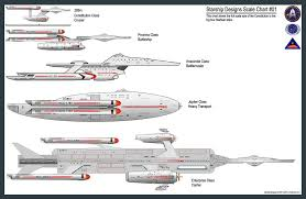Federation Starship Designs Here Are Some New 23rd Century Starships Of Starfleet Most