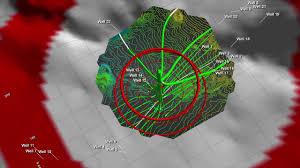 Net Chart Wpf Chart Mfc Chart Delphi Chart Scicharting Demo