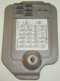 95 s10 fuse box 95 printable wiring diagram database