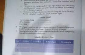 We did not find results for: Tabel 6 3 Penilaian Sikap Tolong Di Jawab Yaa