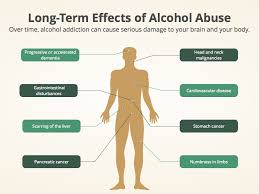 caregiver drug abuse supporting family and caregivers the impact of caregiving