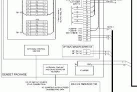 onan transfer switch wiring diagram wiring diagram and schematic generator transfer switch wiring diagram onan