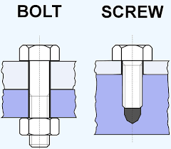 Wood Screw Strength Chart Bolts Selection Guide Engineering360