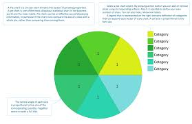 Pie Graph Template Pie Chart Word Template Pie Chart Examples