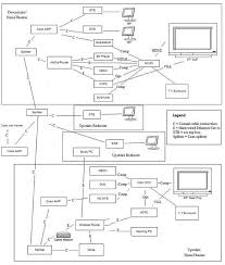fios wiring diagram wiring diagram and schematic design fios wiring diagram juanribon