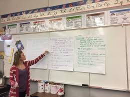 What Do Scientists Do Anchor Chart Fostering Cer Through Science Talk Scholastic