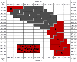 Point 6 Socks Size Chart Sizing Charts Information