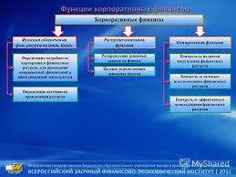 Презентация на тему Направление Менеджмент Профиль  6 Корпоративные финансы