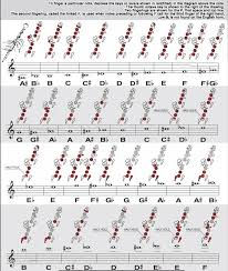 Flutophone Finger Chart 42 Punctual Flute Trill Finger Chart