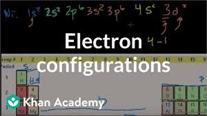 Electron Configurations Walkthrough Periodic Table