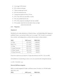 Personal Trainer Business Plans Anytime Fitness Business Plan Template Personal Trainer Business