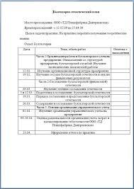 Отчет по практике в отделе архитектуры и строительства Деятельность управления культуры отчёты по практике