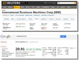 Google Finance Stock Quotes Impressive Detail Pages Of Stock Quotes From The Reuters And Google Finance