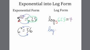 write equation in logarithmic form calculator exponential