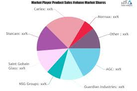 Saint Gobain Share Price Chart Solar Energy Glass Market To Witness Huge Growth By 2025