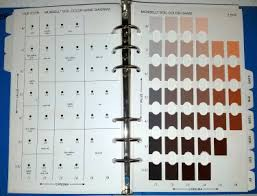 Soil Color An Overview Sciencedirect Topics