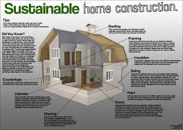 Small Picture How do you build the most sustainable home sustainability Eco