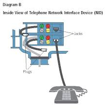 att uverse wiring diagram wiring diagram at t home phone wire diagram wiring diagrams