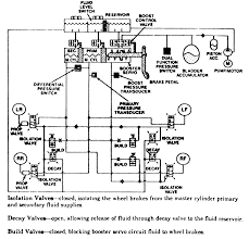 Ford abs system wiring harness factory wiring wiring diagram