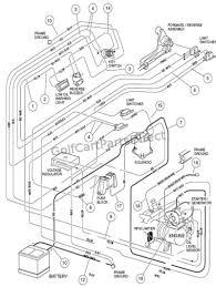 1985 club car wiring diagram wiring diagram library 2004 club car wiring diagram wiring schematic data2006 club car wiring diagram gas engine not lossing