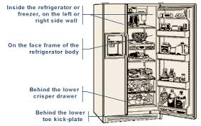 Kitchenaid Superba 42 Refrigerator F Inside Design Inspiration