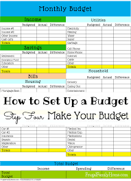 how to make a budget how write a budget once you have all your bills and spending amounts