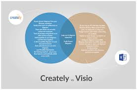 Make A Venn Diagram In Powerpoint Venn Diagram Templates Editable Online Or Download For Free