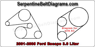2001 2005 ford escape and mercury mariner Fuse Box Diagram For 2002 Ford Escape ford escape 3 0 liter fuse box diagram for 2004 ford escape