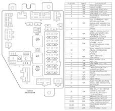 xj fuse box wiring diagrams 1999 jeep cherokee fuse box location at 99 Jeep Cherokee Fuse Box